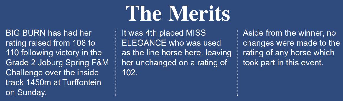 The Merits - Big Burn